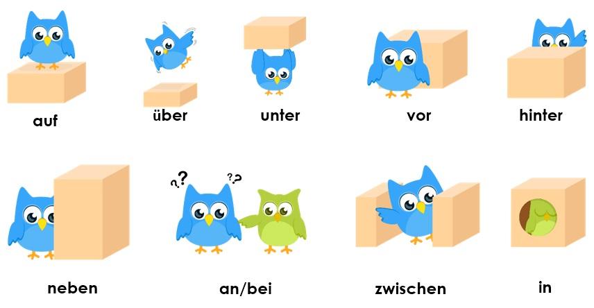 картинки с предлогами на немецкому признали